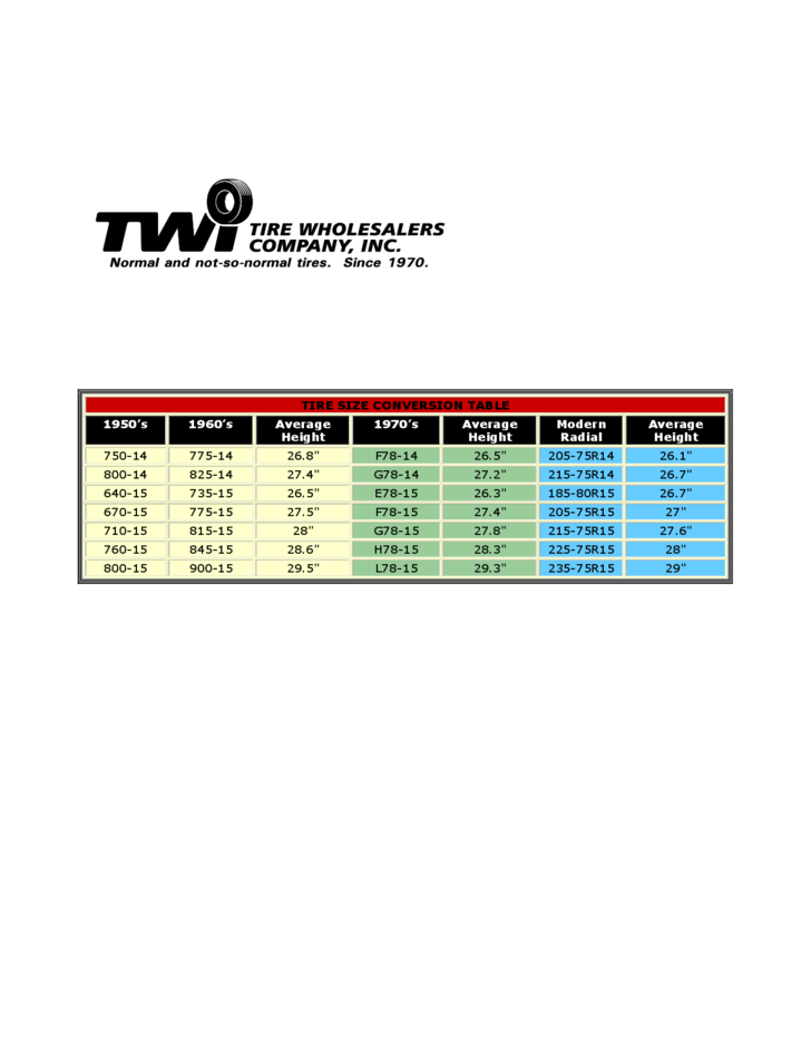Tire Size Conversion Table Free Download