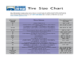 Sample Tire Size Chart