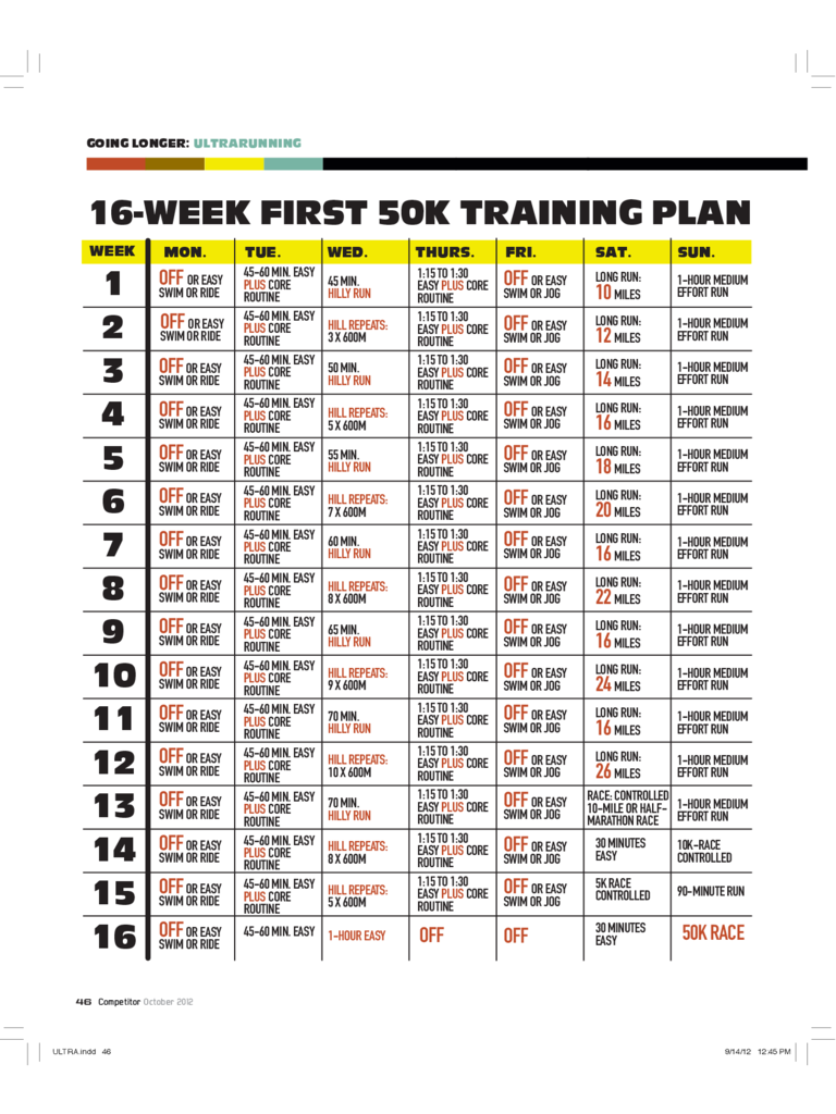 Training plan template 6 free templates in pdf word excel download exercise training plan alramifo Choice Image