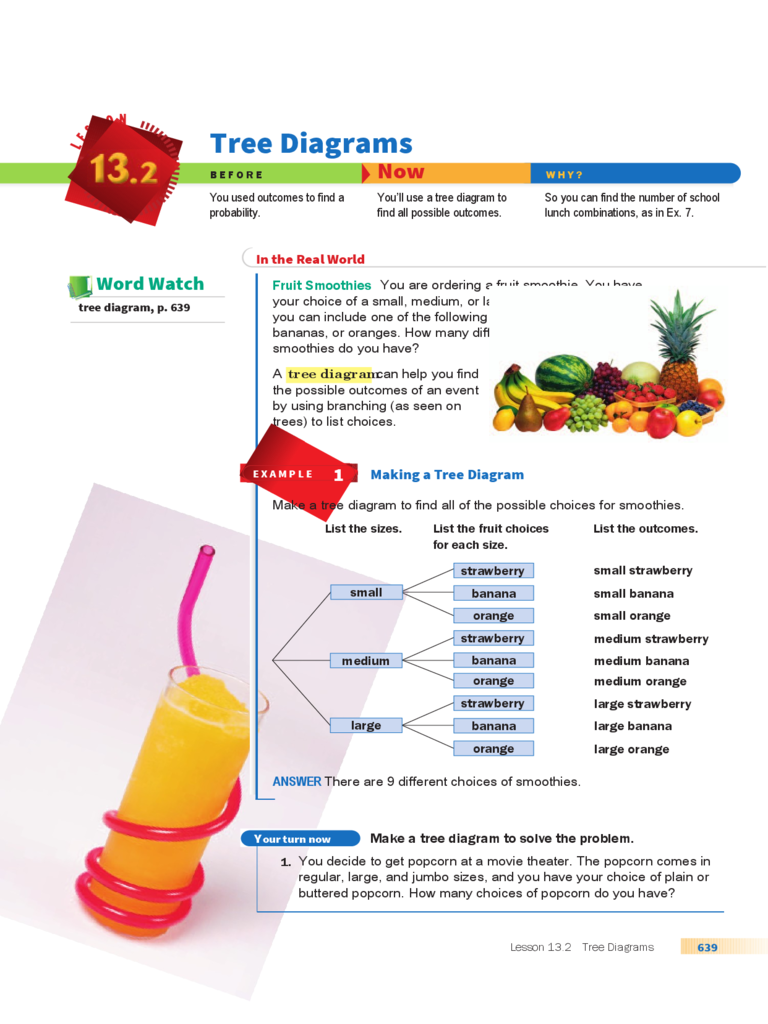 Tree diagram template 2 free templates in pdf word excel download tree diagrams ccuart Gallery