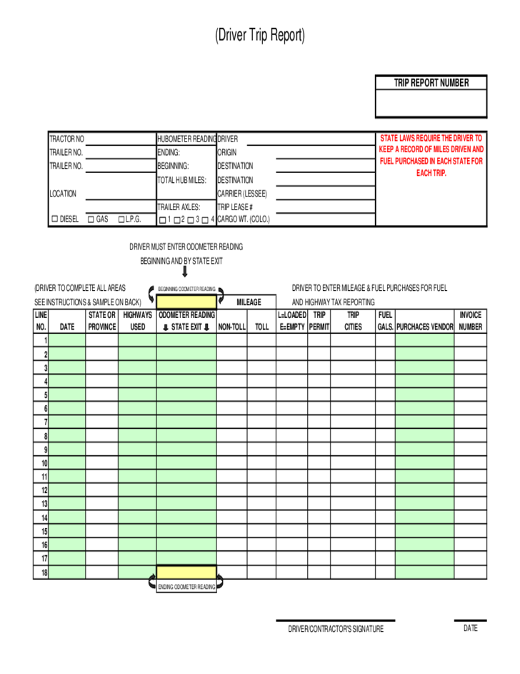 driver trip report template free download