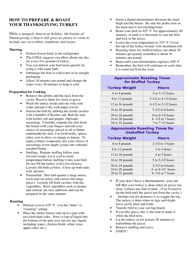 Chart of Turkey Roasting Times Free Download