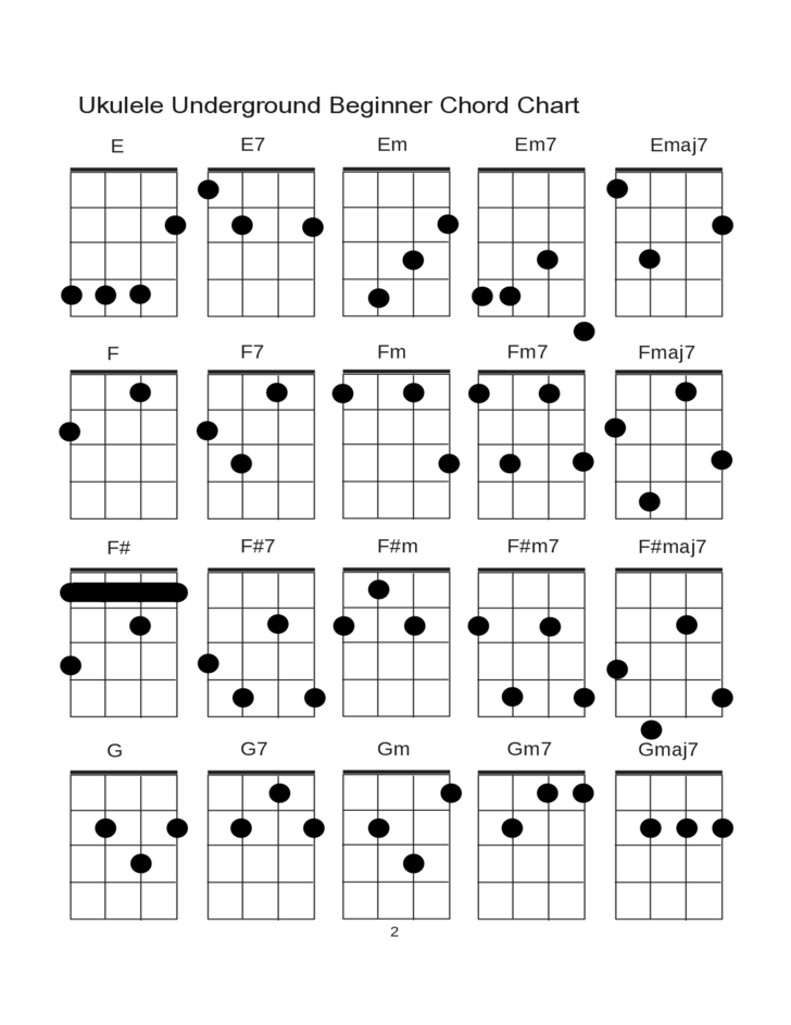 Beginner ukulele songs with chord diagrams- www-express-corporate.com