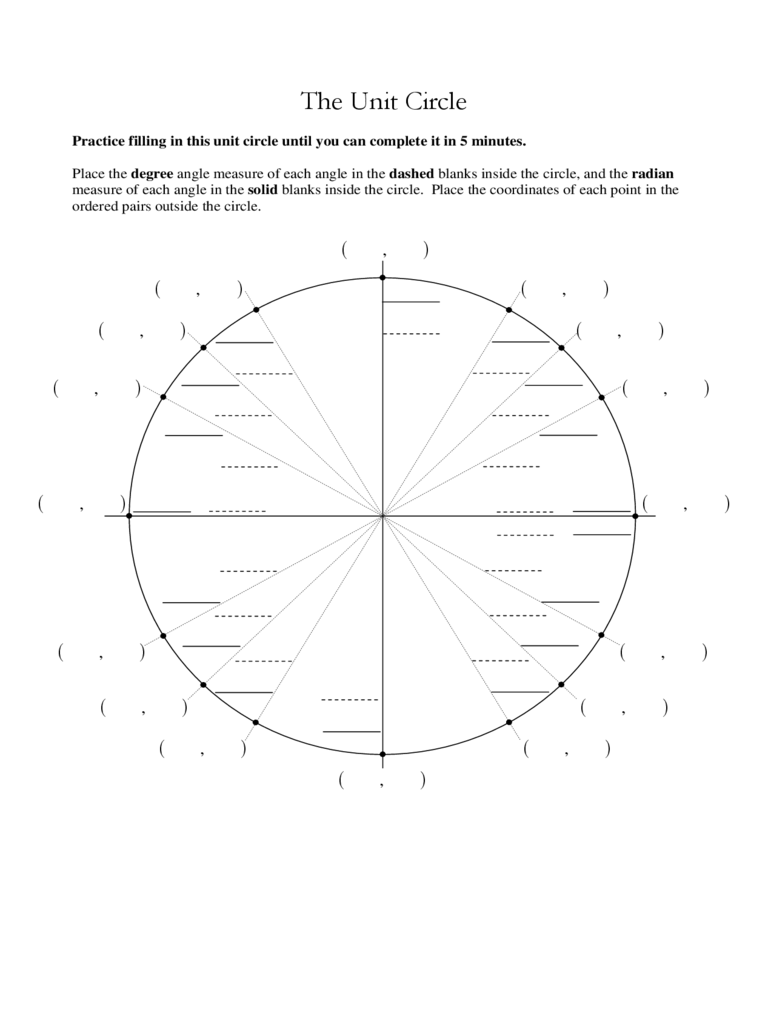 Blank Unit Circle Chart Free Download