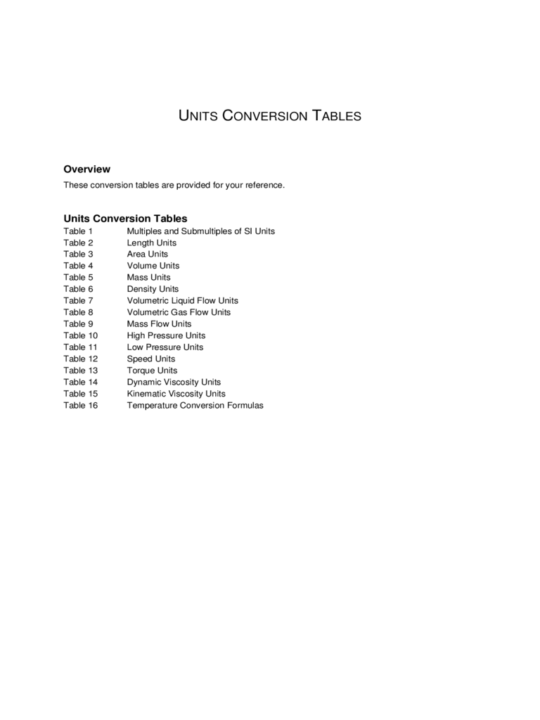 Units Conversion Tables