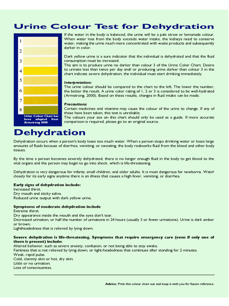 Urine Color Test Chart for Dehydration