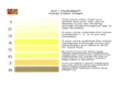Simple Urine Color Chart