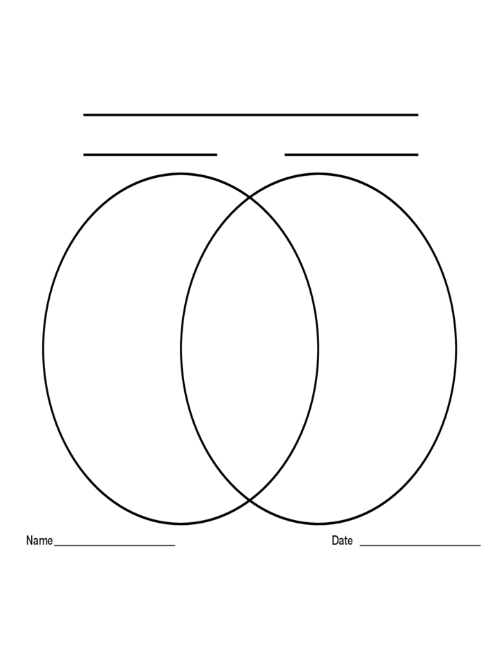 This is a graphic of Challenger Printable Venn Diagram 2 Circles