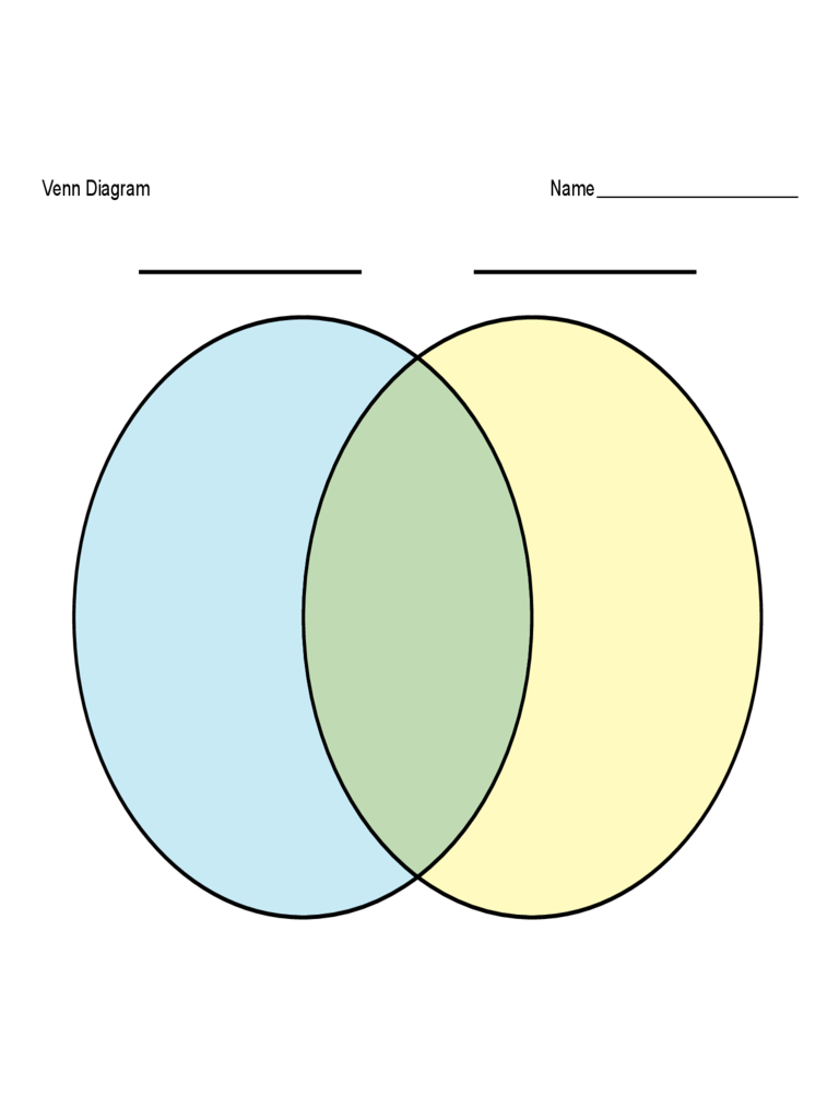 2-Color Venn Diagram Template
