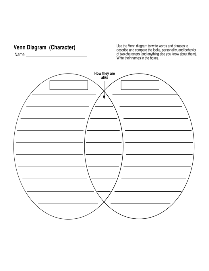 Venn diagram template character free download for Venn diagram 5 circles template