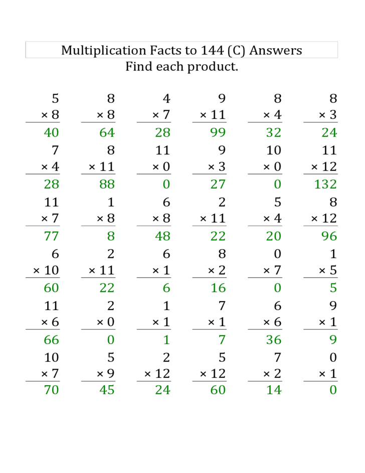 math worksheet : multiplication facts to 144 0 s to 12 s  lp free download : Multiplication Facts Worksheet 0 12