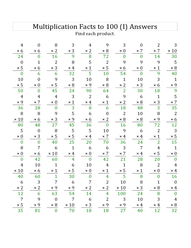 math worksheet : multiplication worksheets 100 problems 0 12  timed multiplication  : Multiplication Worksheets 0 12