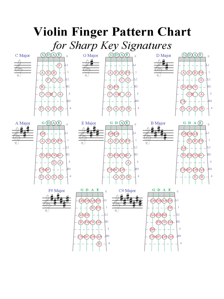 violin fingering chart template