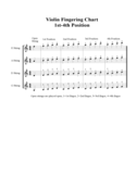 Violin Fingering Chart 1st - 4th Position Free Download