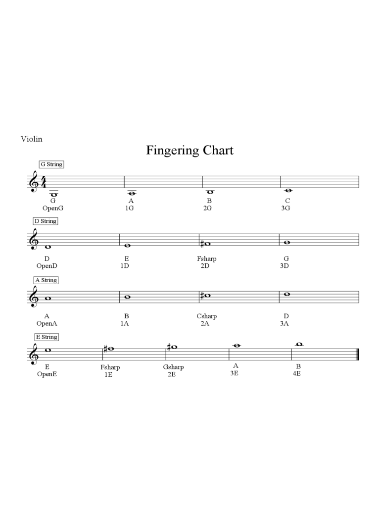 Sample Violin Fingering Chart