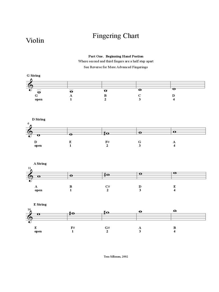 Violin Fingering Chart Example
