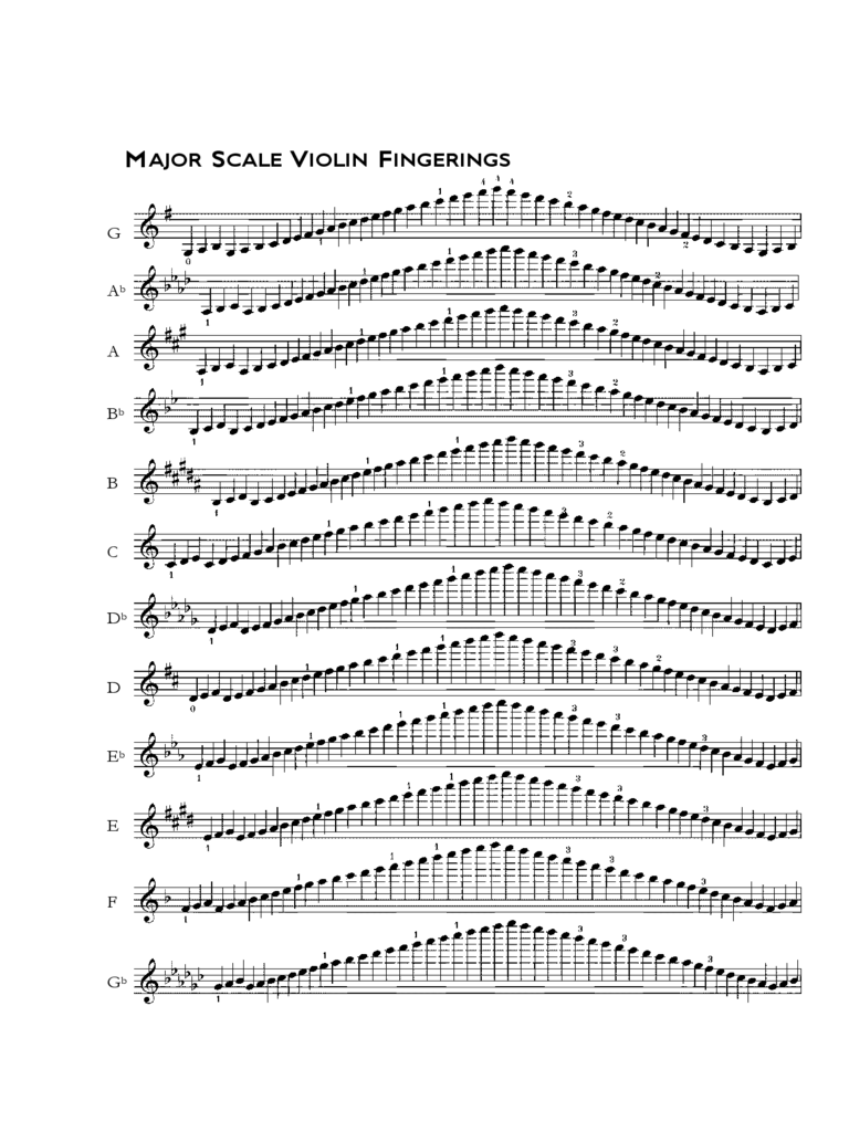 Violin Fingering Chart Template 6 Free Templates In Pdf Word