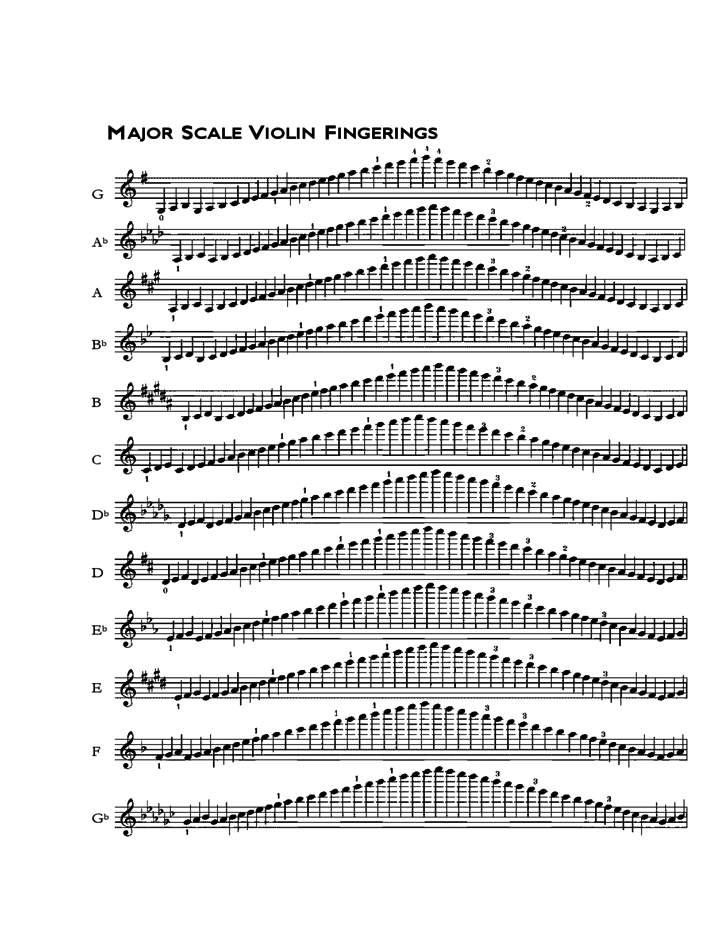 1 Major Scale Violin Fingerings Chart