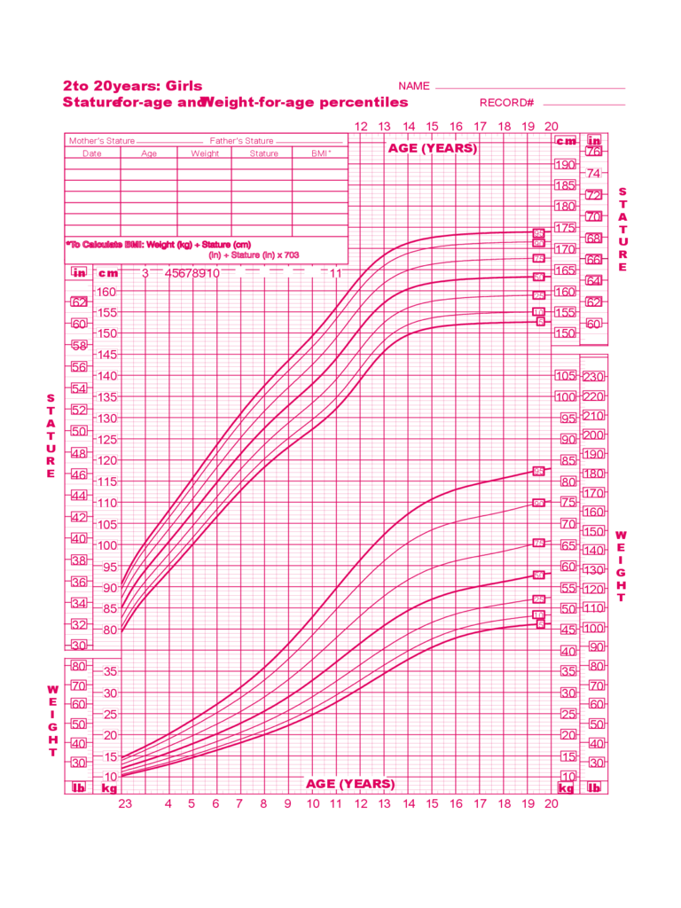 Weight Chart for Girls - 2 to 20 Years