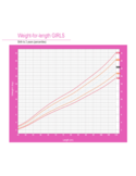 Weight-for-Length Weight Chart for Girls - Birth to 2 Years Free Download