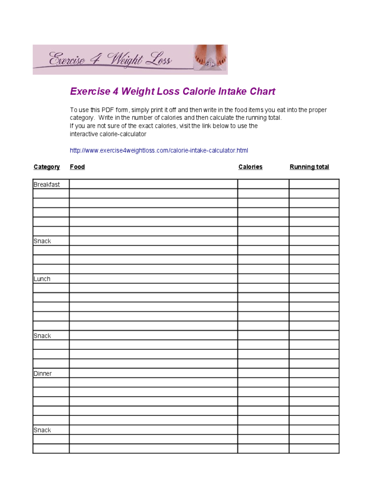 Weight Loss Calorie Intake Chart