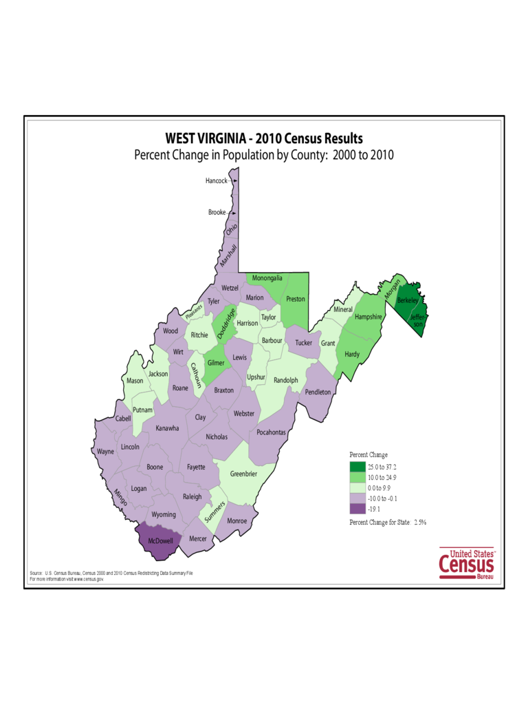 West Virginia County Population Change Map