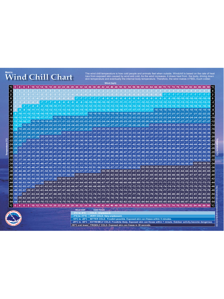 This is a photo of Nerdy Printable Wind Chill Chart