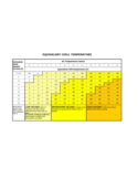 Wind Chill Equivalent Temperature Chart Free Download