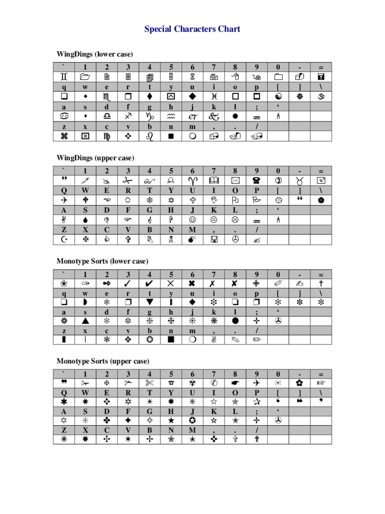 Wingdings Chart 3 Free Templates in PDF Word Excel Download – Wingdings Chart