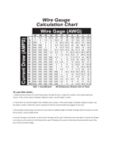 Wire Gauge Calculation Chart Free Download