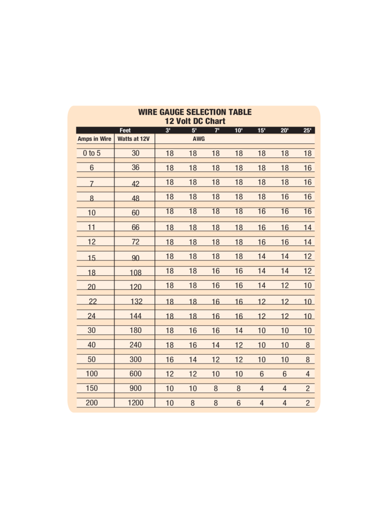 Wire gauge chart 6 free templates in pdf word excel download wire gauge selection table keyboard keysfo Choice Image