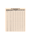 Wire Gauge Selection Table Free Download