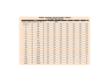Wire Gauge Selection Table